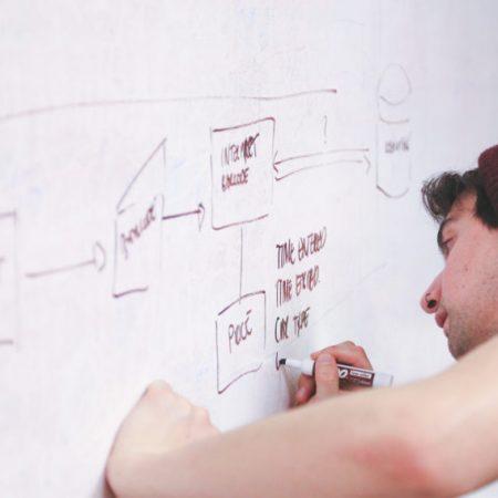 La gestion de projet opérationnel