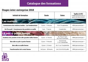 Catalogue des stages inter-entreprise