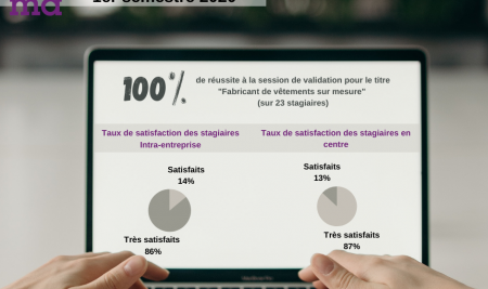 Indicateurs qualité 2020 – 1er semestre